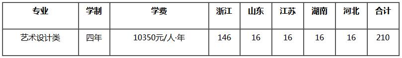 浙江大学招生计划.png