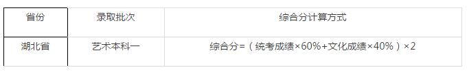 校考武汉纺织大学.png