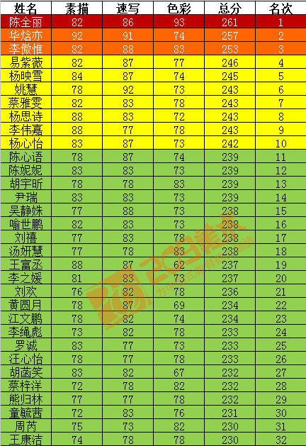 209画室联考成绩.png