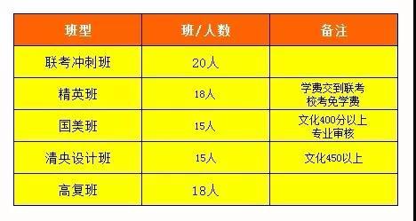 青桐教育班型设置.jpg